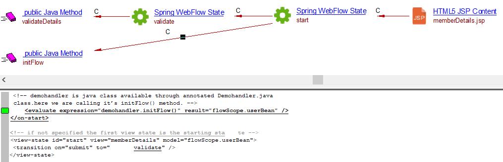 Spring WebFlow - 1 0 - TECHNOSDRAFT - CAST Documentation